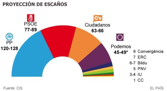 1449136163_058705_1449148441_noticia_normal