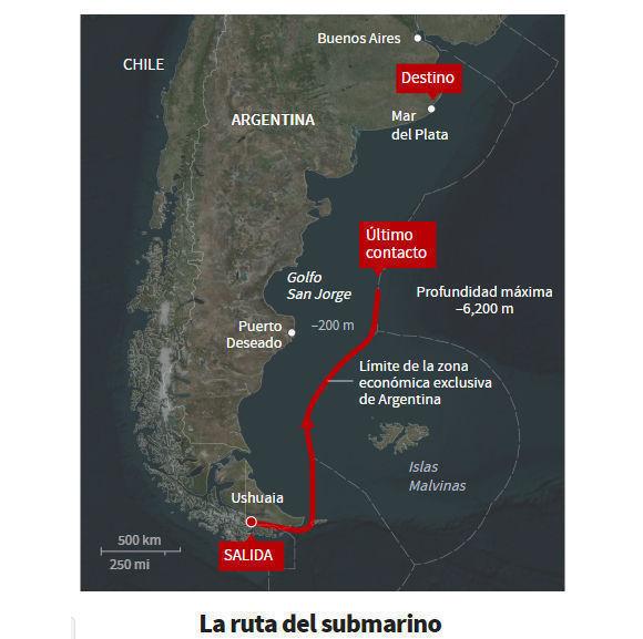ruta-del-submarino